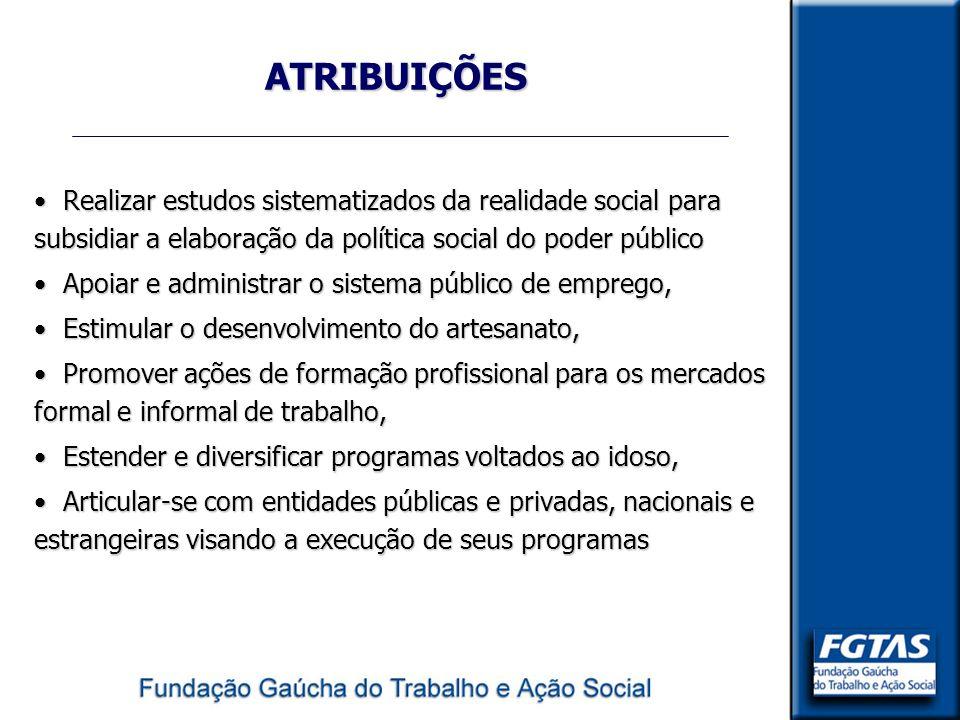 ATRIBUIÇÕES Realizar estudos sistematizados da realidade social para subsidiar a elaboração da política social do poder público.
