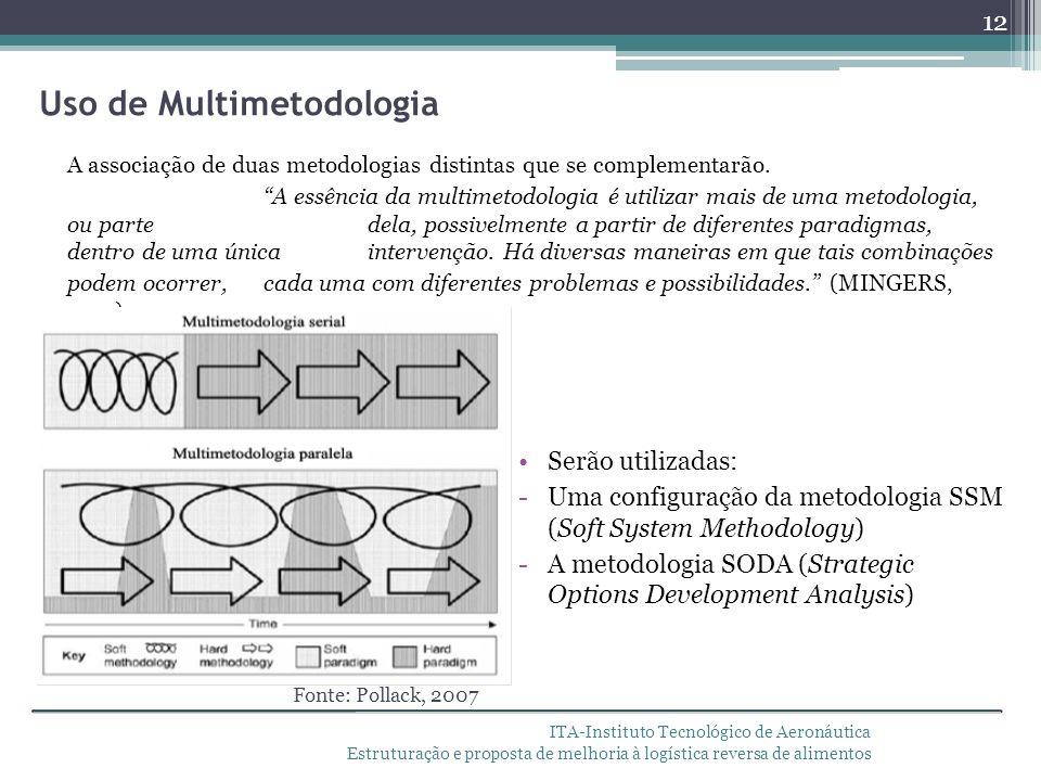 Uso de Multimetodologia