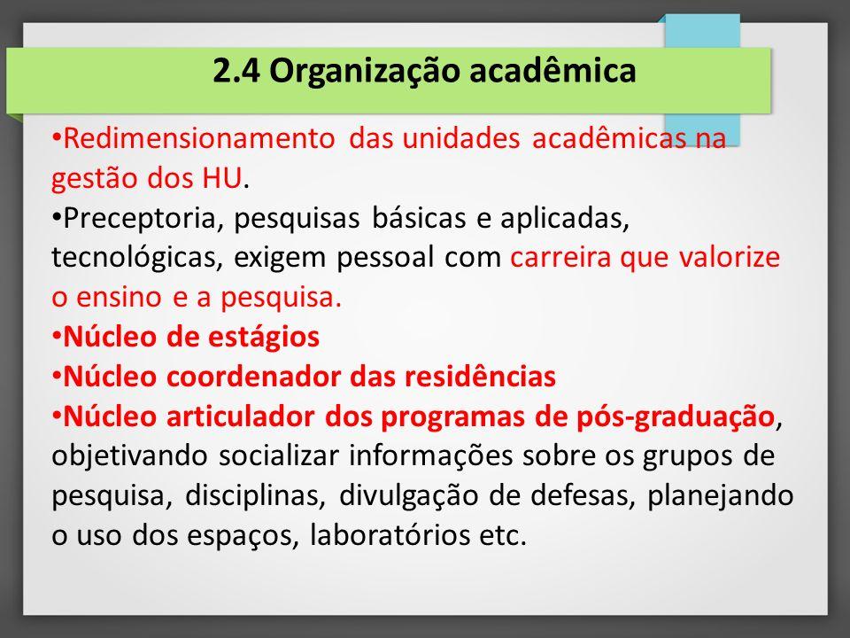 2.4 Organização acadêmica