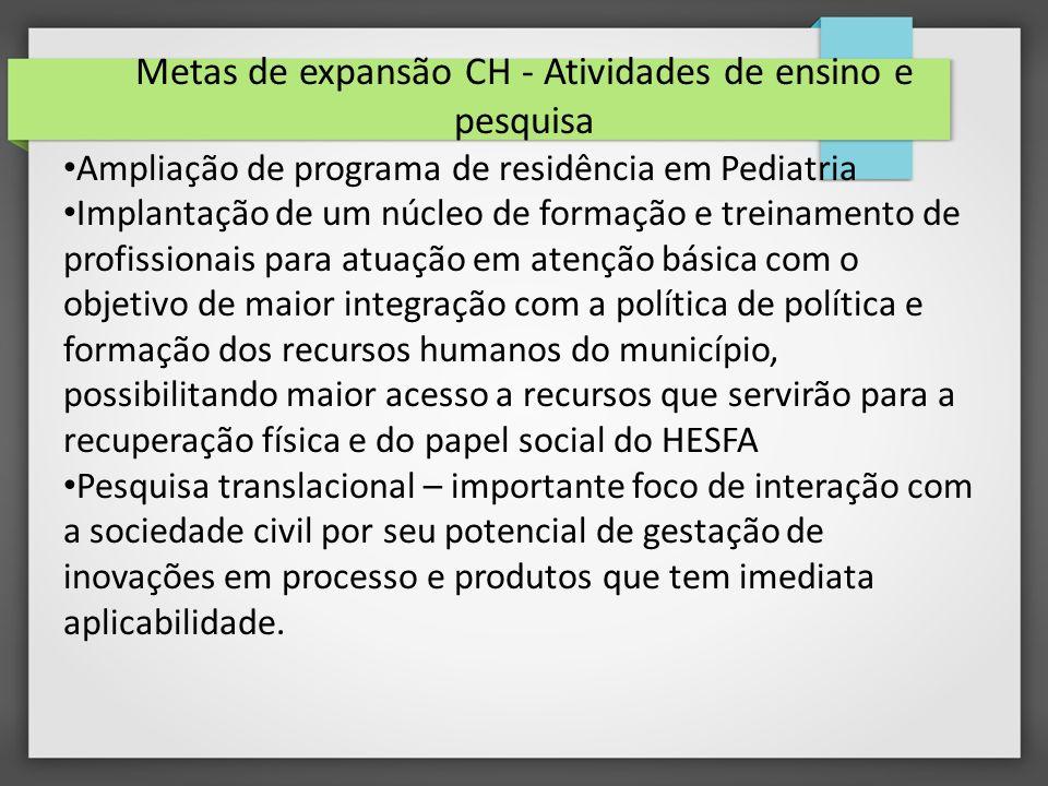 Metas de expansão CH - Atividades de ensino e pesquisa