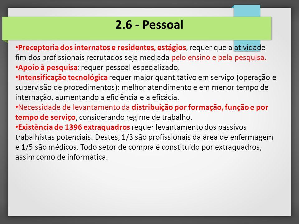 2.6 - Pessoal
