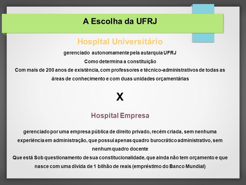 X A Escolha da UFRJ Hospital Universitário Hospital Empresa