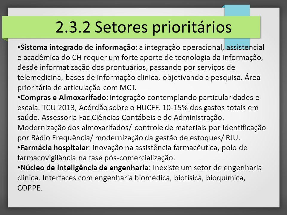 2.3.2 Setores prioritários