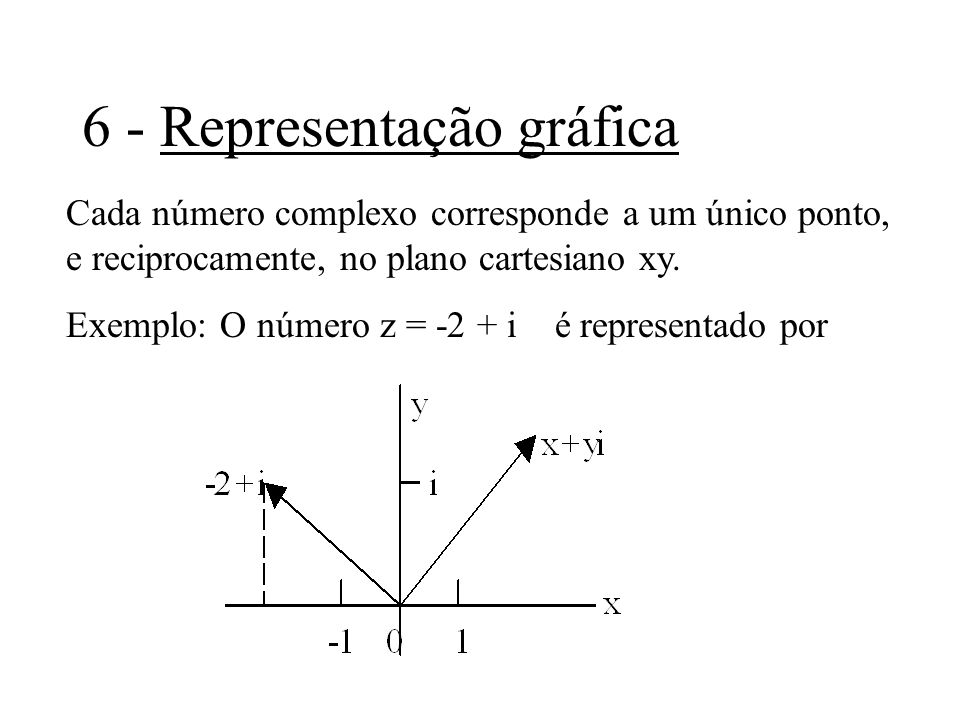 6 - Representação gráfica