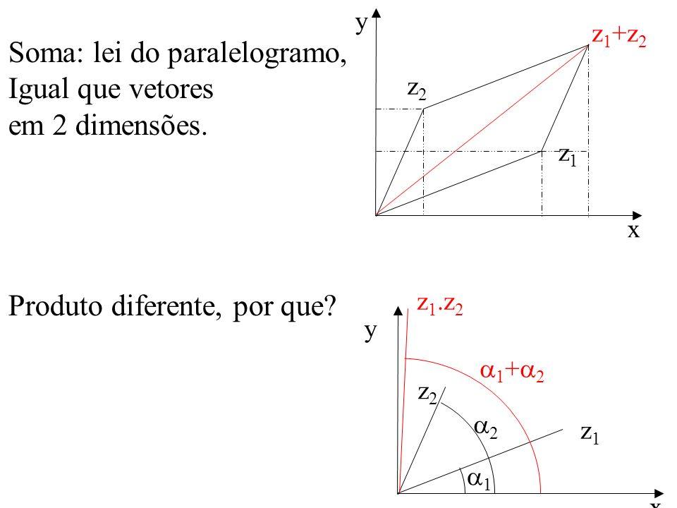 Soma: lei do paralelogramo, Igual que vetores em 2 dimensões.