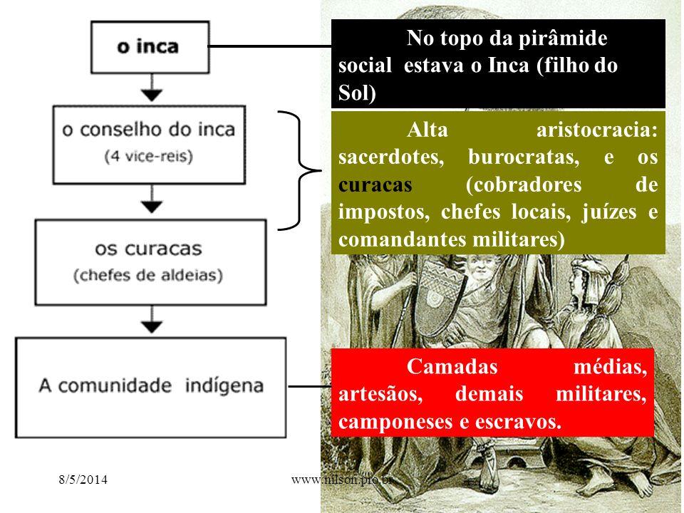 No topo da pirâmide social estava o Inca (filho do Sol)