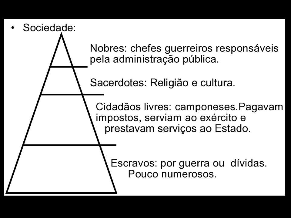 30/03/2017 www.nilson.pro.br