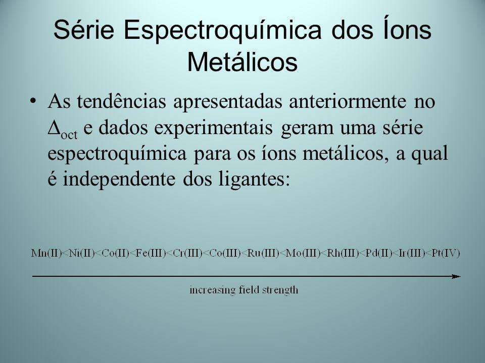 Série Espectroquímica dos Íons Metálicos