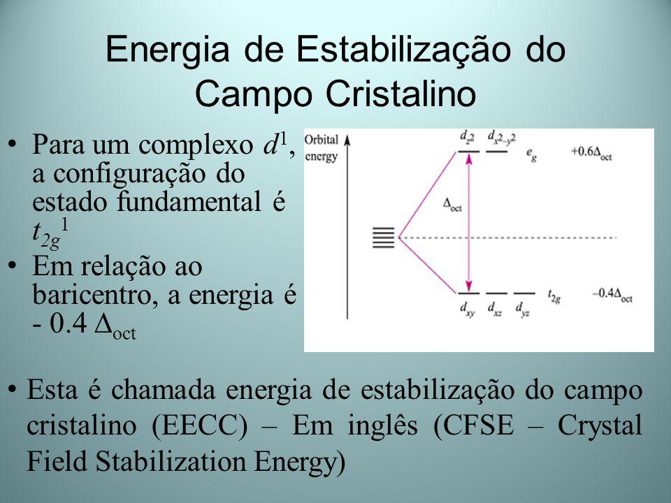 Energia de Estabilização do Campo Cristalino