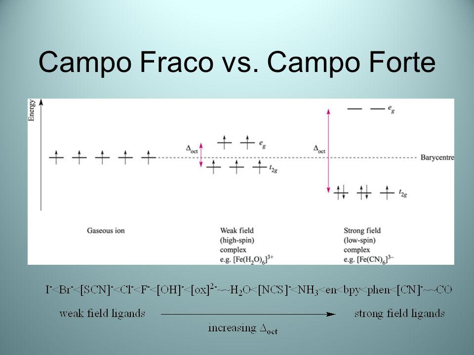 Campo Fraco vs. Campo Forte