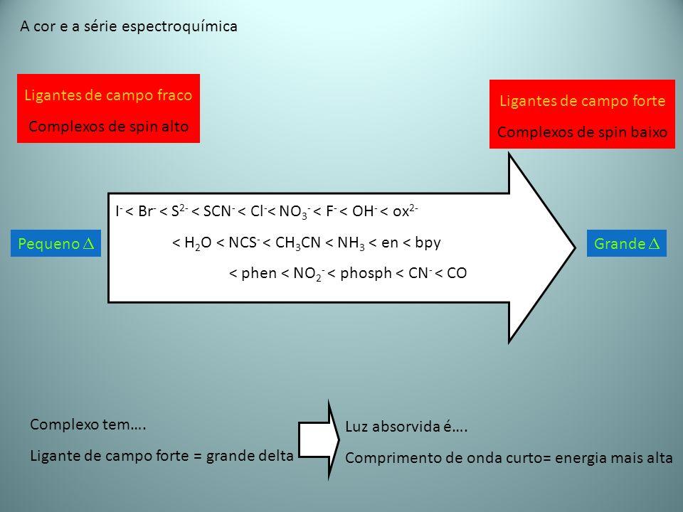 A cor e a série espectroquímica