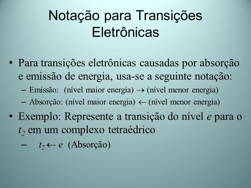 Notação para Transições Eletrônicas