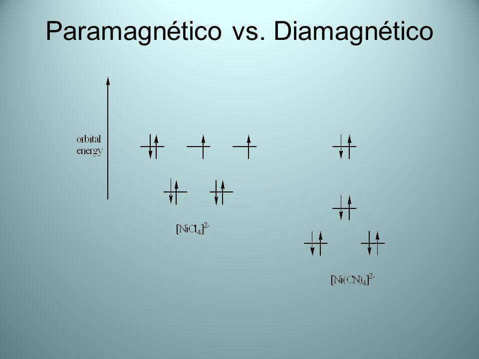 Paramagnético vs. Diamagnético