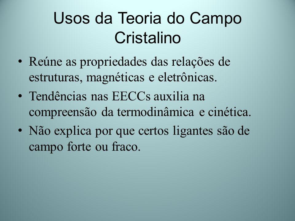 Usos da Teoria do Campo Cristalino