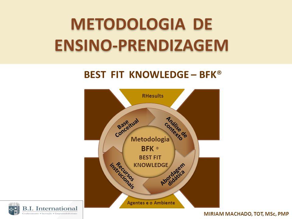 METODOLOGIA DE ENSINO-PRENDIZAGEM