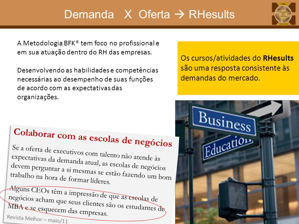 Demanda X Oferta  RHesults
