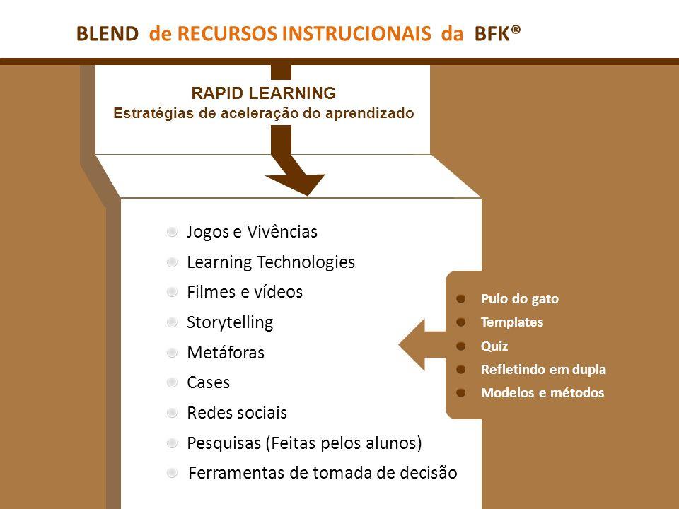 Estratégias de aceleração do aprendizado