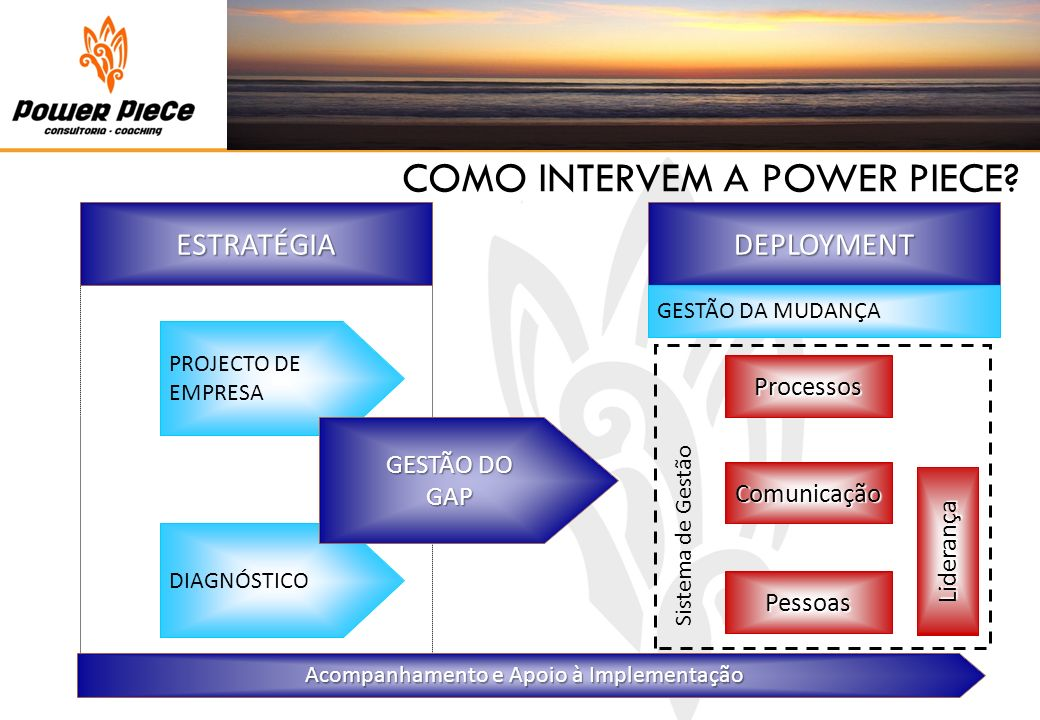 COMO INTERVEM A POWER PIECE