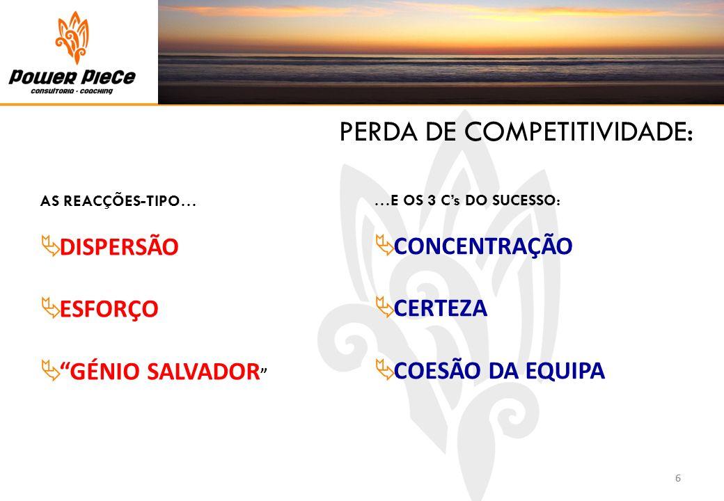 PERDA DE COMPETITIVIDADE:
