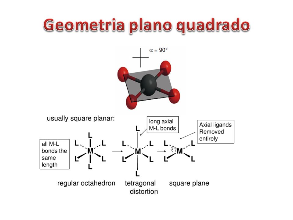 Geometria plano quadrado