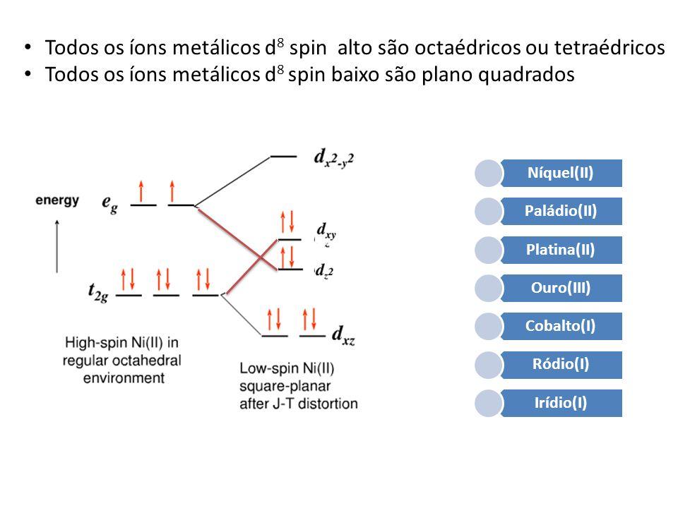 Todos os íons metálicos d8 spin alto são octaédricos ou tetraédricos