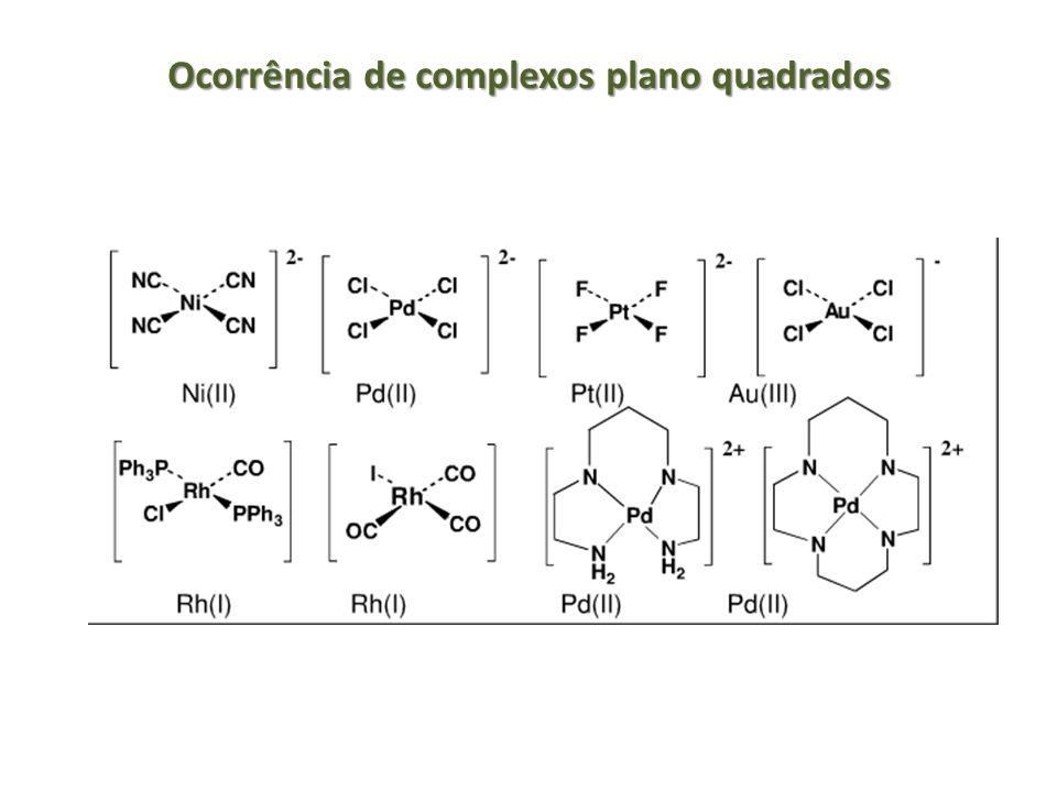 Ocorrência de complexos plano quadrados