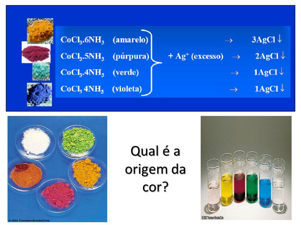 Qual é a origem da cor