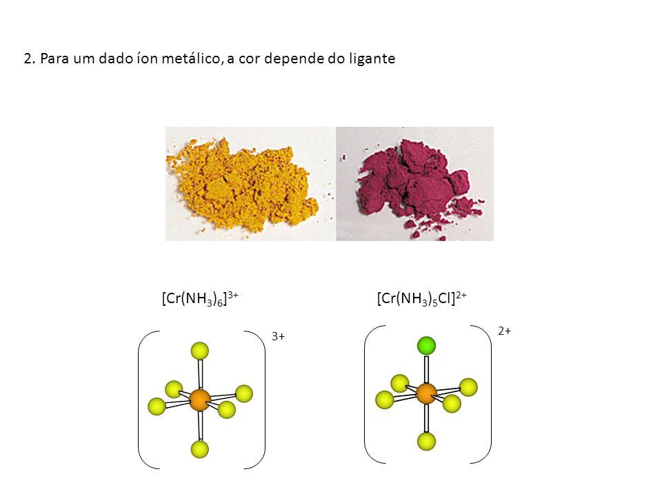 2. Para um dado íon metálico, a cor depende do ligante