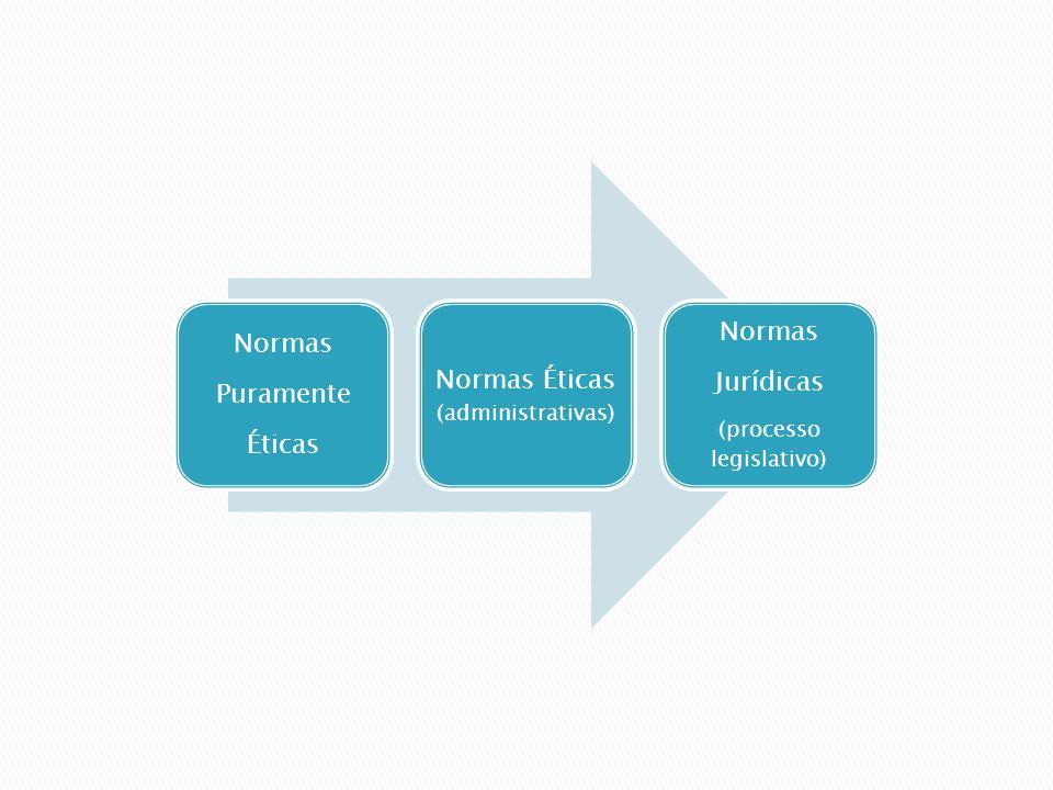 Normas Éticas (administrativas) Jurídicas