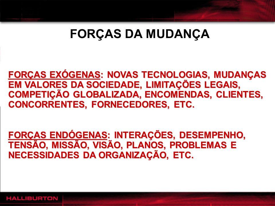 FORÇAS DA MUDANÇA