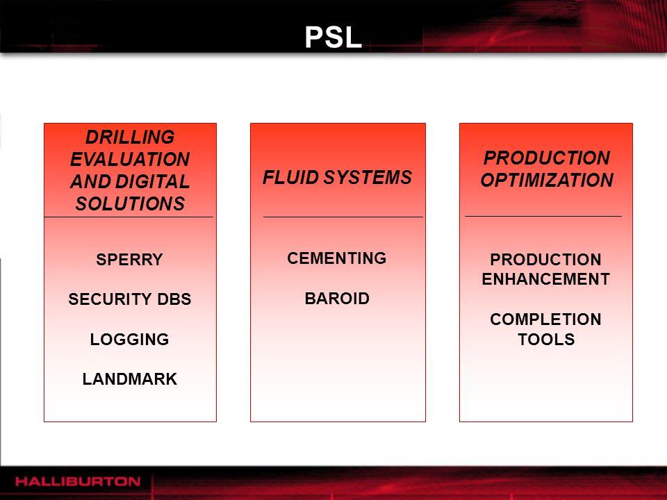 PSL (Product Service Line) One Halliburton