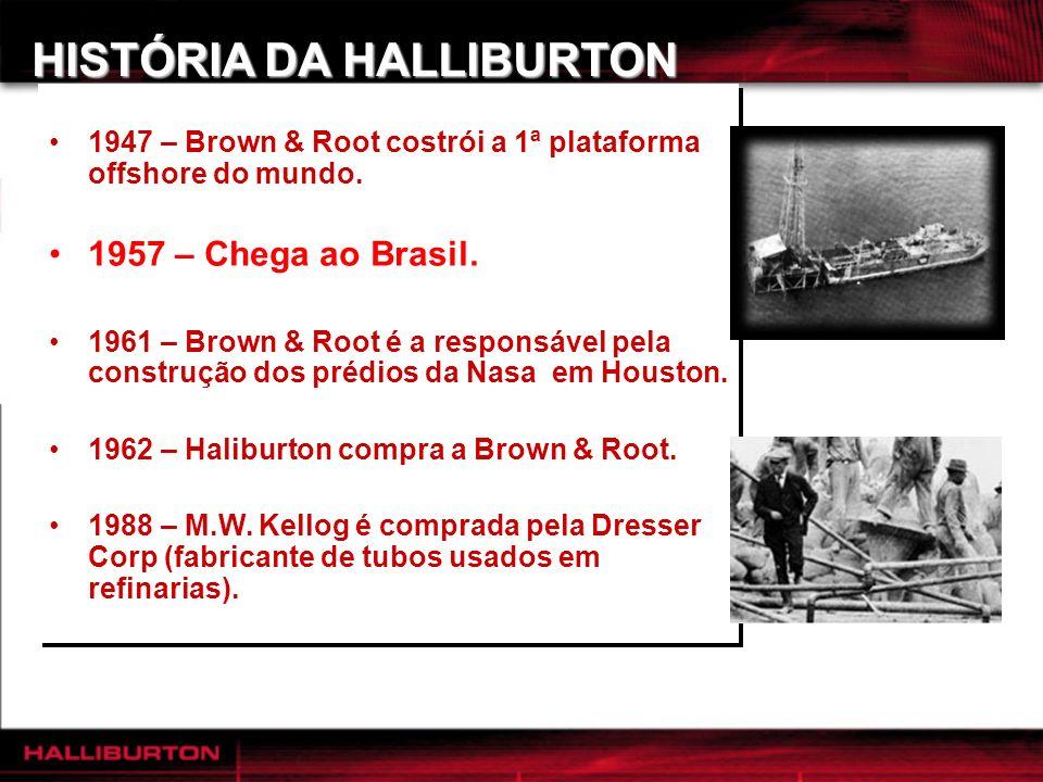 HISTÓRIA DA HALLIBURTON