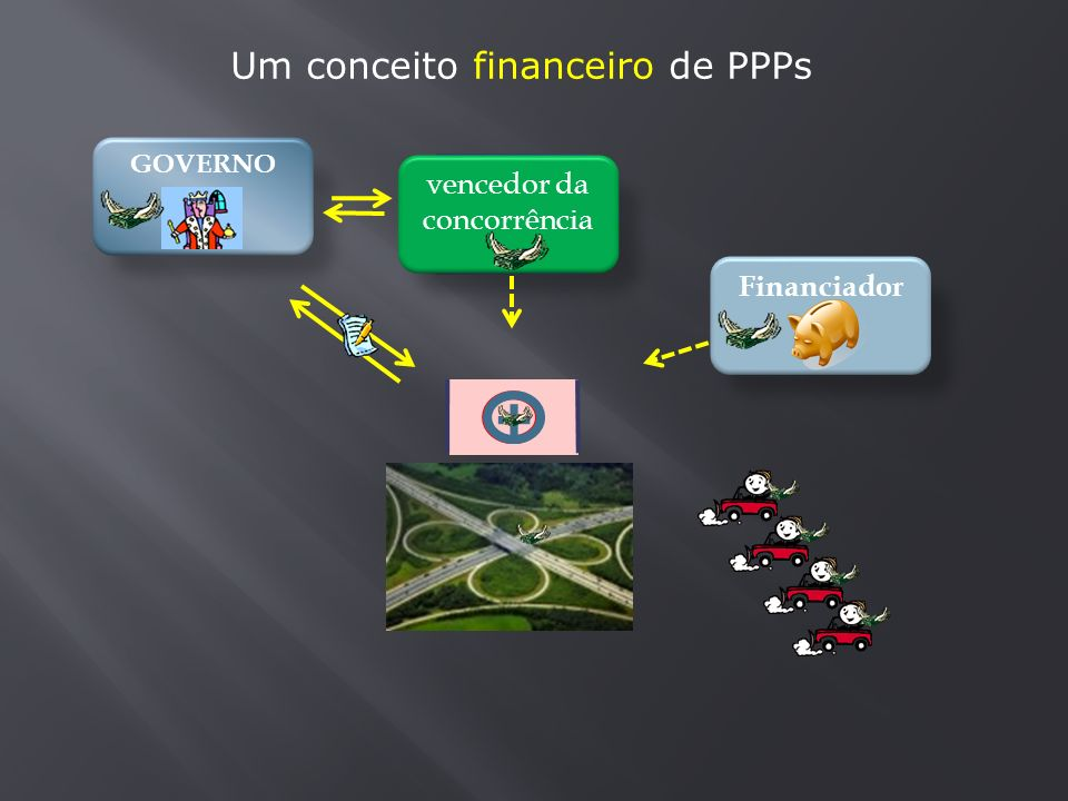 - + Um conceito financeiro de PPPs vencedor da concorrência