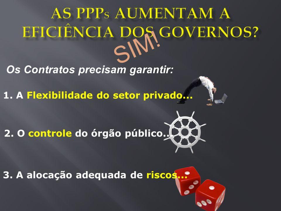 As ppps aumentam a eficiência dos governos