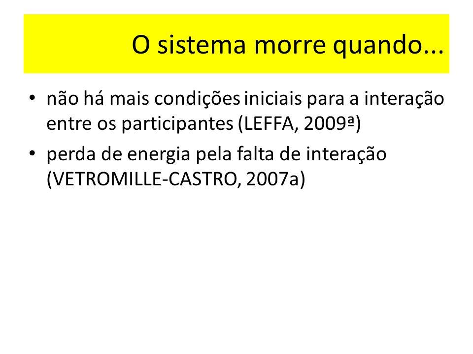 O sistema morre quando... não há mais condições iniciais para a interação entre os participantes (LEFFA, 2009ª)