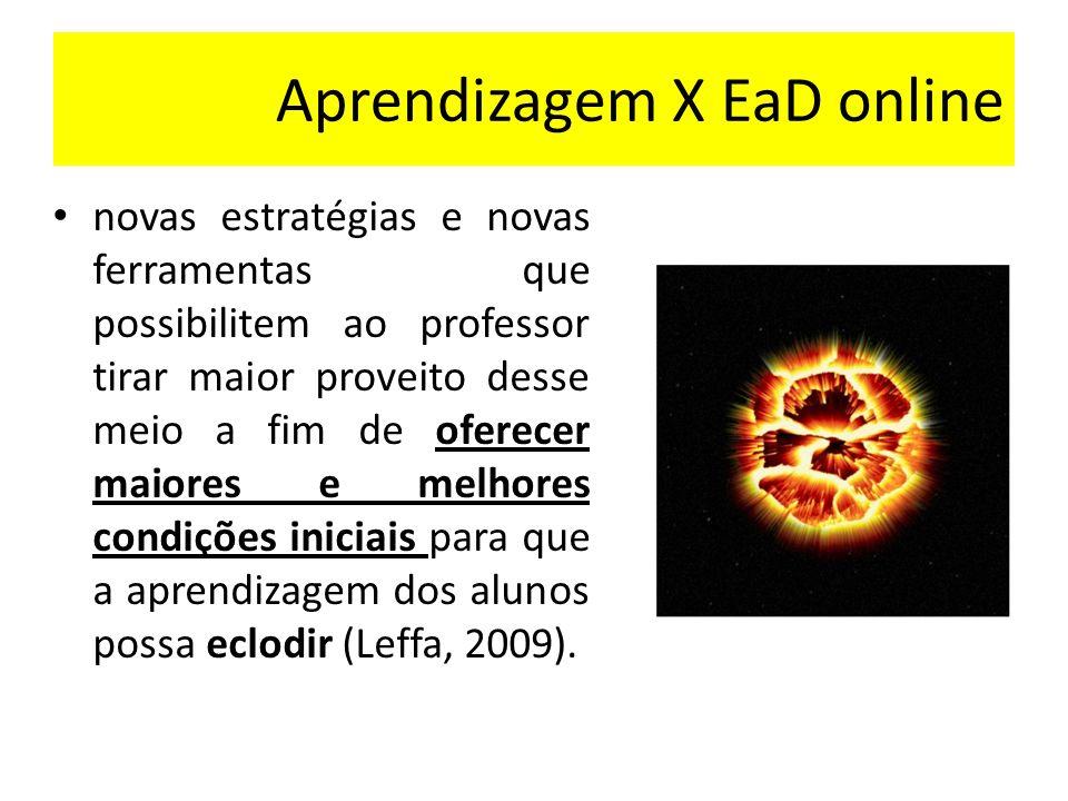 Aprendizagem X EaD online