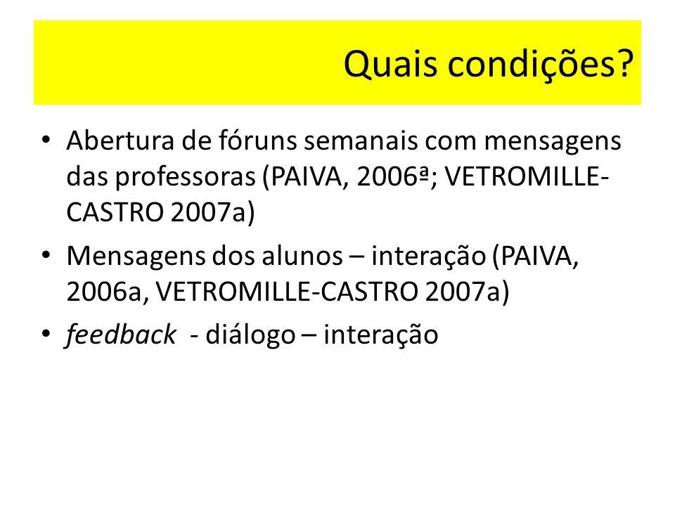 Quais condições Abertura de fóruns semanais com mensagens das professoras (PAIVA, 2006ª; VETROMILLE-CASTRO 2007a)