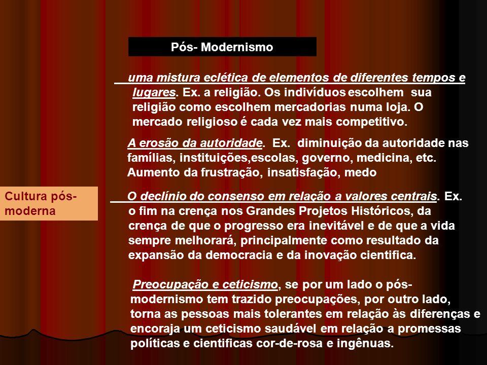 Pós- Modernismo