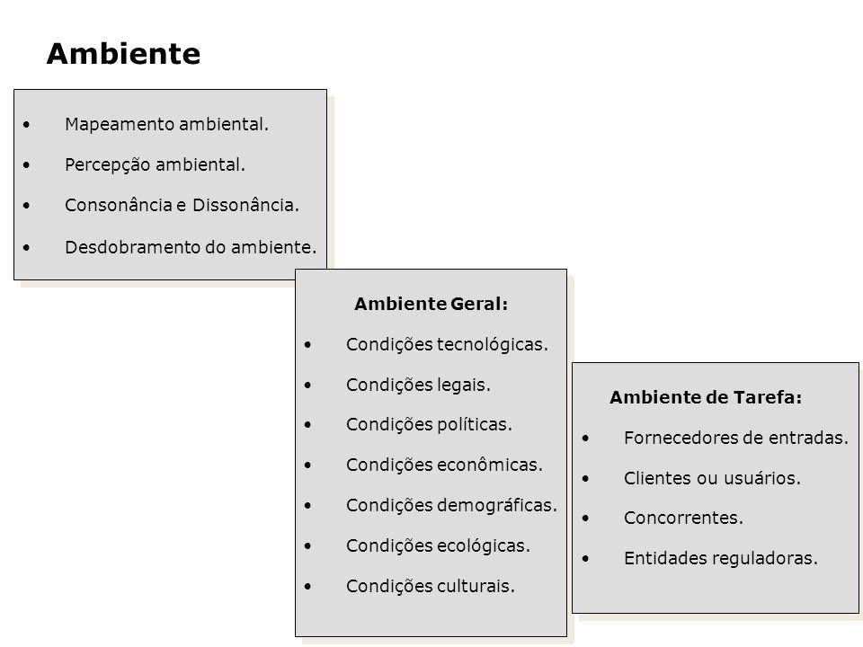 Ambiente Mapeamento ambiental. Percepção ambiental.