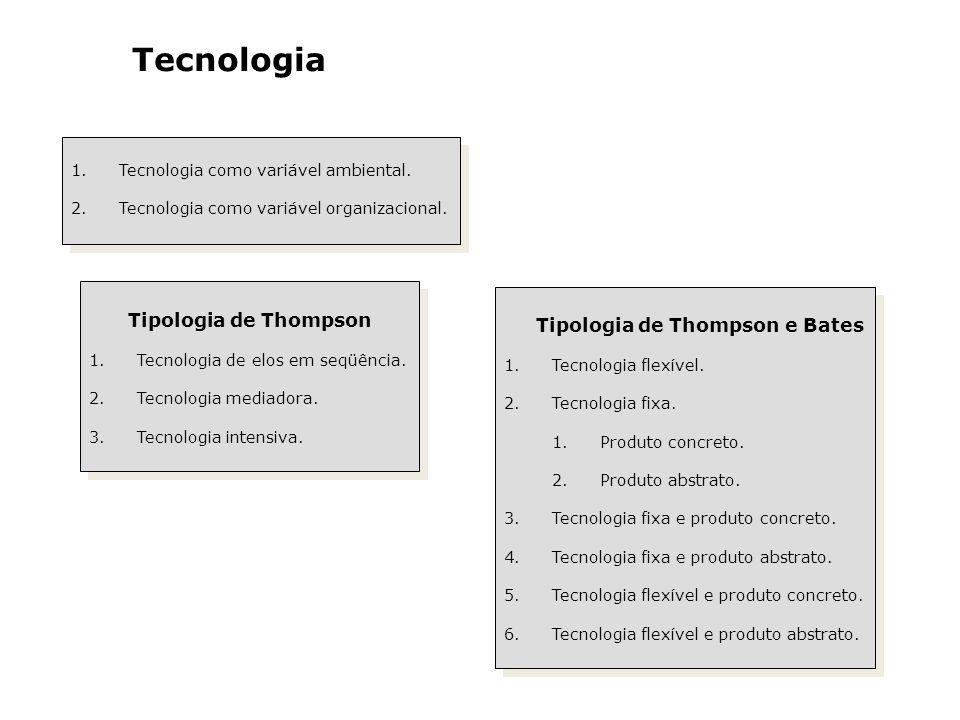 Tecnologia Tipologia de Thompson Tipologia de Thompson e Bates