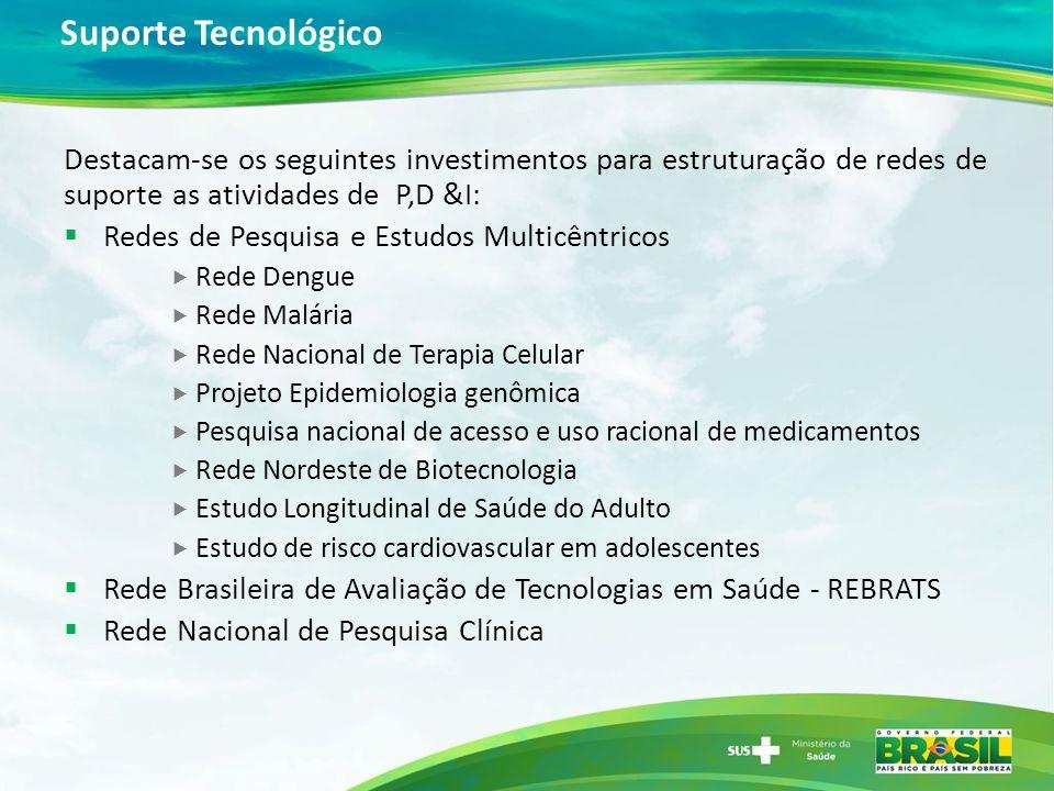 Suporte Tecnológico Destacam-se os seguintes investimentos para estruturação de redes de suporte as atividades de P,D &I: