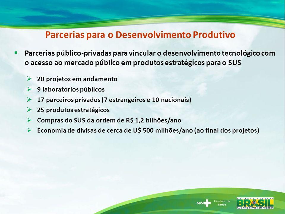 Parcerias para o Desenvolvimento Produtivo