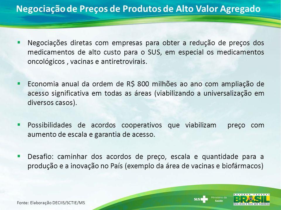 Negociação de Preços de Produtos de Alto Valor Agregado