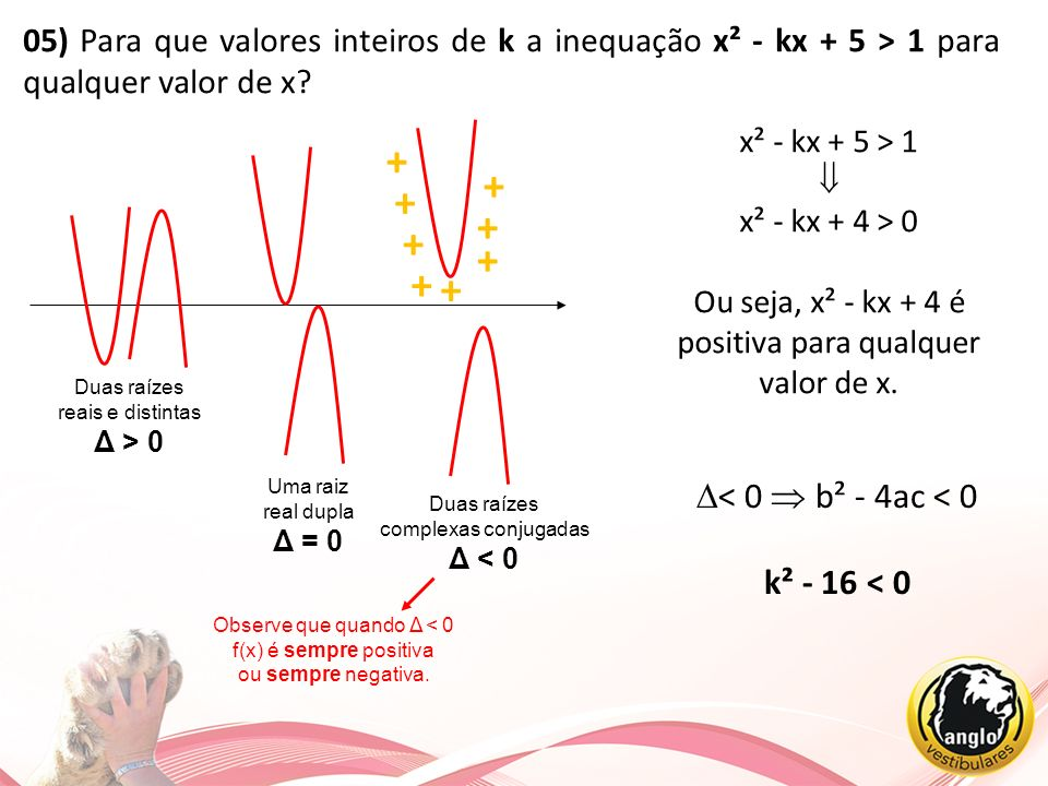 + < 0  b² - 4ac < 0 k² - 16 < 0