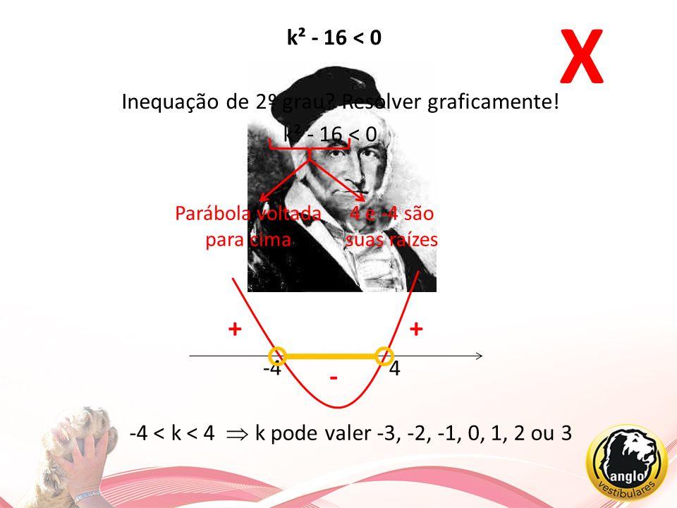 X k² - 16 < 0. k² < 16. k < 4. Inequação de 2º grau Resolver graficamente! k² - 16 < 0. Parábola voltada.