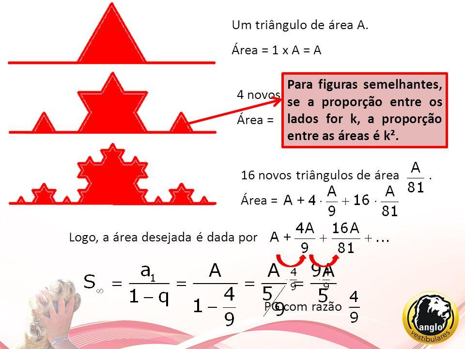 Um triângulo de área A. Área = 1 x A = A. Para figuras semelhantes, se a proporção entre os lados for k, a proporção entre as áreas é k².