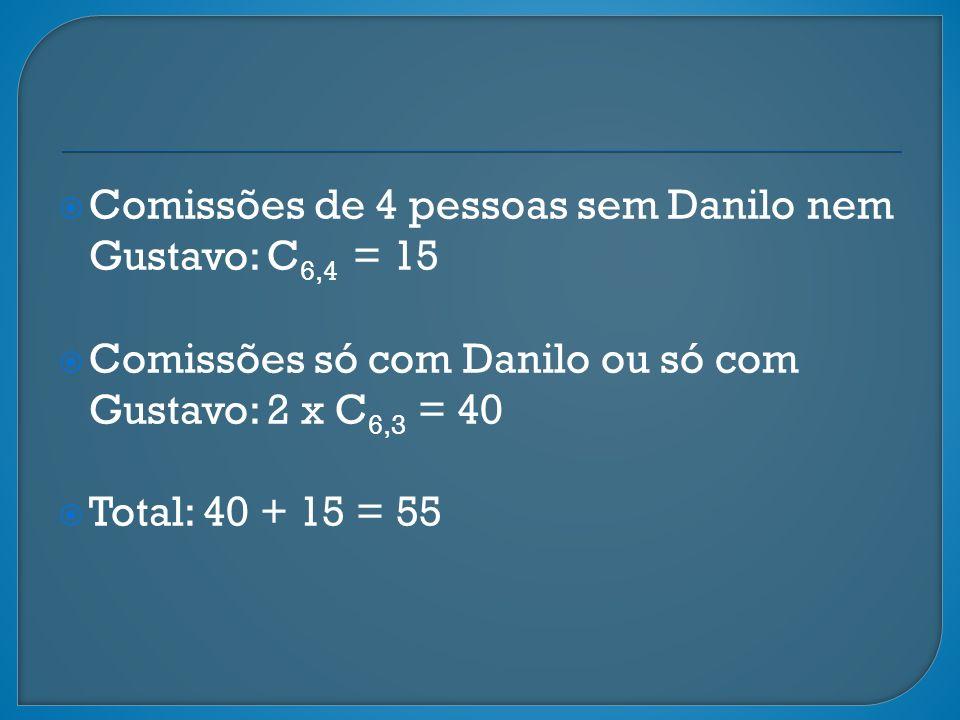 Comissões de 4 pessoas sem Danilo nem Gustavo: C6,4 = 15