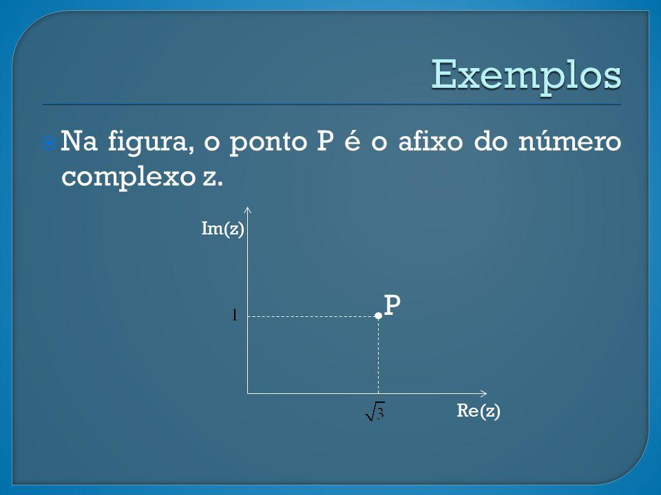 Exemplos Na figura, o ponto P é o afixo do número complexo z. P Im(z)