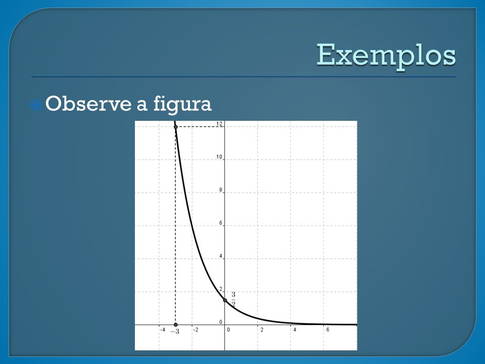 Exemplos Observe a figura