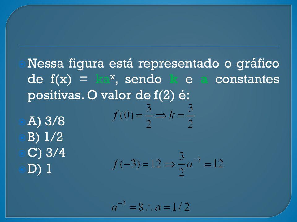 Nessa figura está representado o gráfico de f(x) = kax, sendo k e a constantes positivas. O valor de f(2) é: